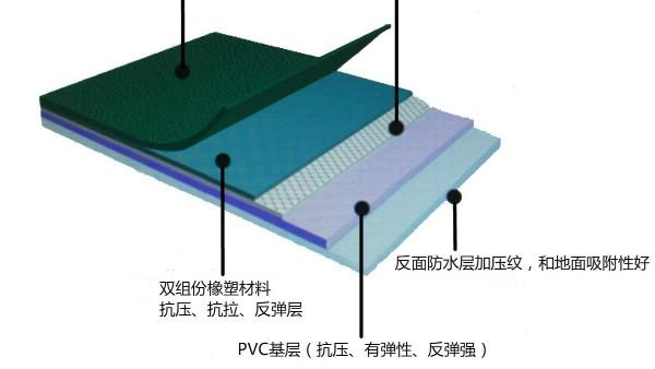 pvc地板的优缺点有哪些